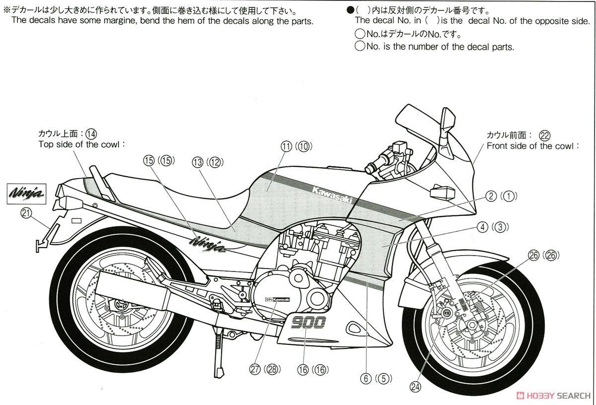 Gpz900r A2