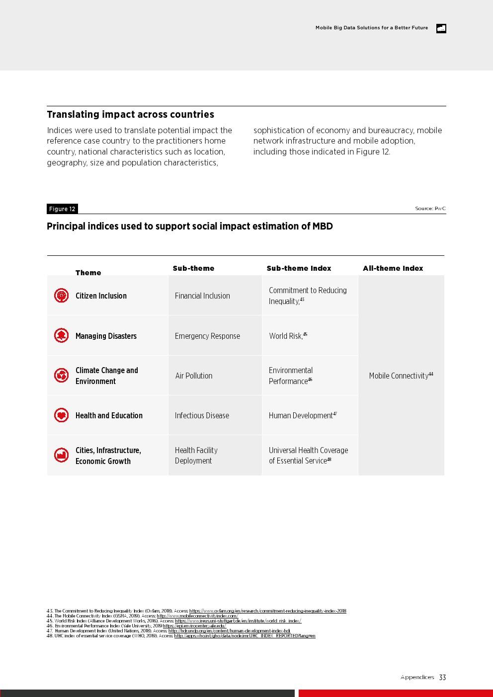 GSMA:移动大数据解决方案报告插图(34)
