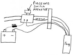 micro switch tap  pressure pump UKCampsitecouk Caravan