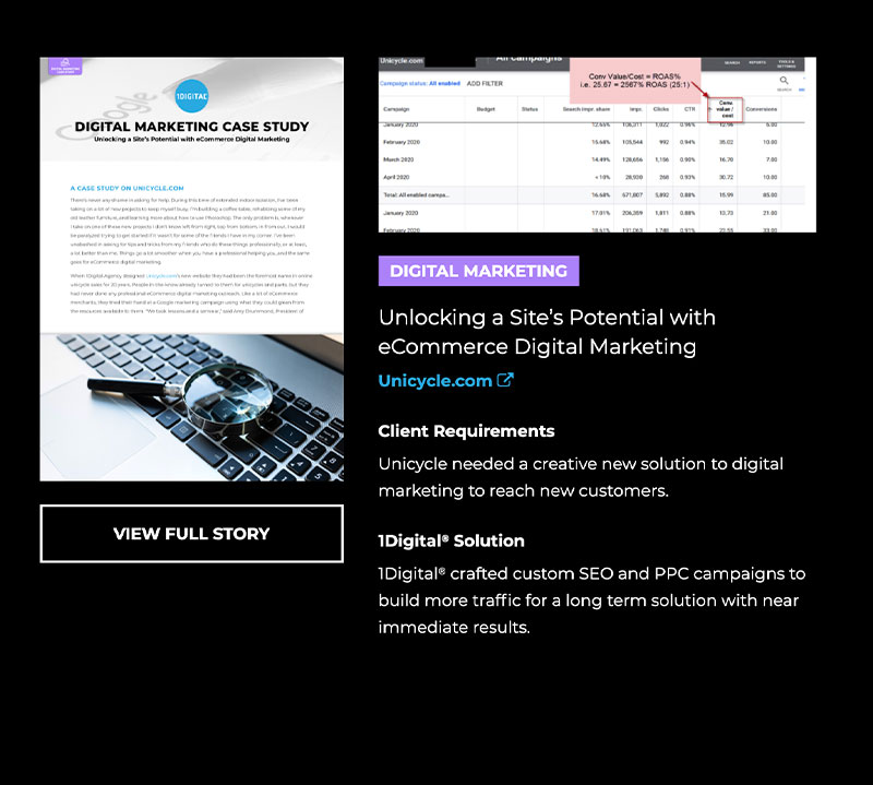 1Digital Case Study
