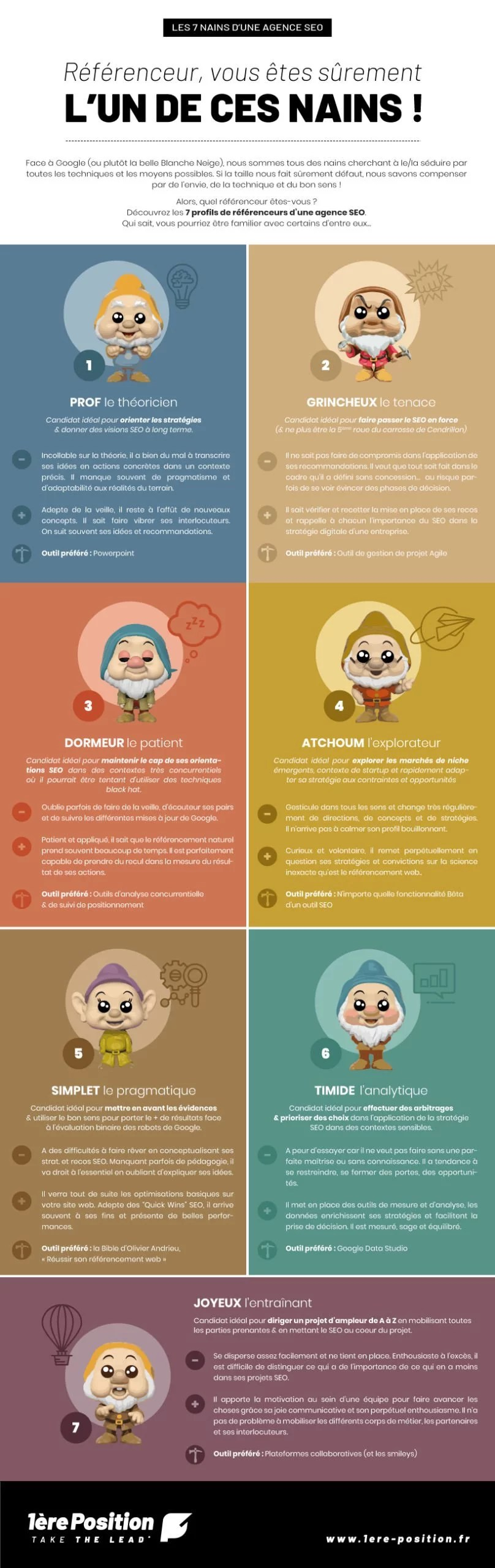 Infographic presenting the 7 dwarfs of an SEO agency