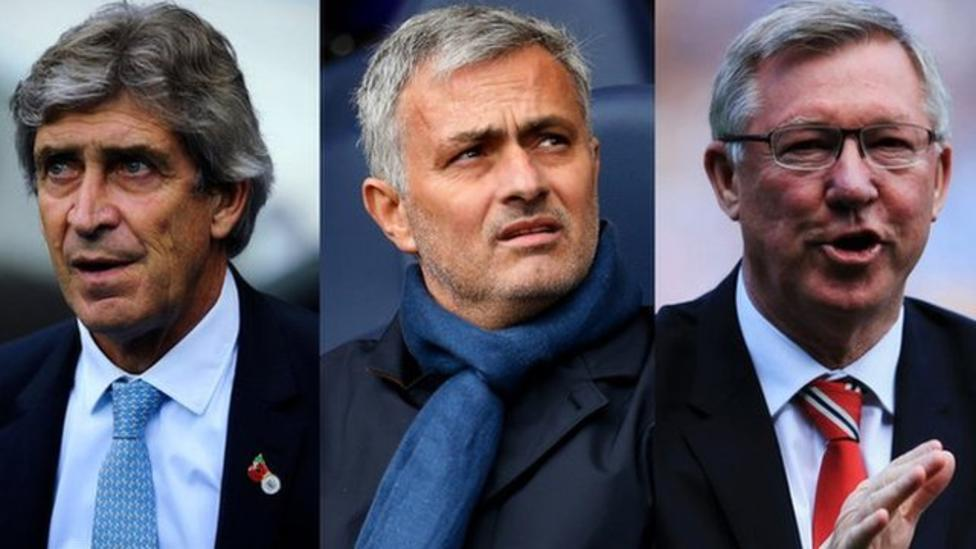 Top 12 Premier League Managers Of All Time