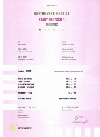 сертификат Start Deutsch 1