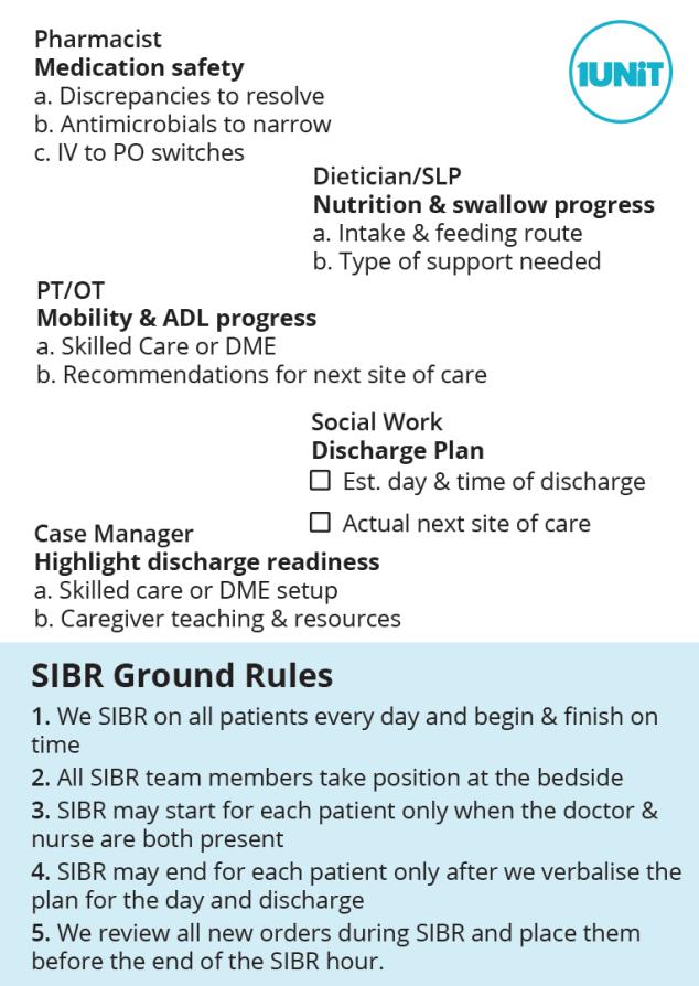 SIBR Pocket Card US Back Page
