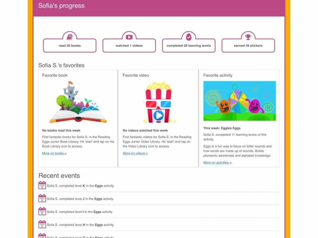 200 fingers and toes blog archive this online learning tool is