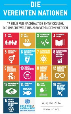 SDG der UN