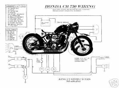 Simple Carburetor Diagram additionally Xs650 Stock Wiring Diagram furthermore Xs650 Simple Wiring Diagram furthermore 81 Xs650 Wiring Diagram moreover Xs650 Cdi Wiring Diagram. on simplified wiring harness xj650