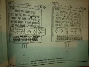 Citroen Saxo Vts Wiring Diagram | Wiring Library