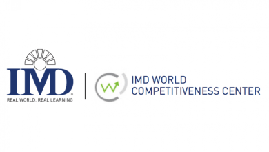 IMD COMPETITIVE