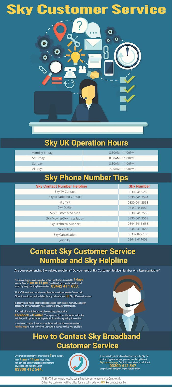 Sky Helpline Customer Service Number 08443069107