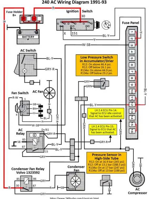 1992 volvo 240 ac wiring  wiring diagram powerdesigna