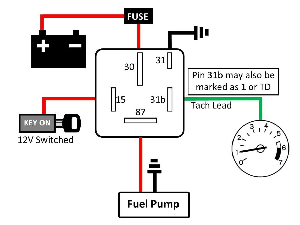 Volvo Fuel Pump Relay Mods