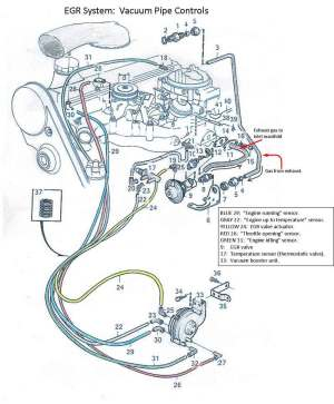 Volvo Vacuum Diagrams