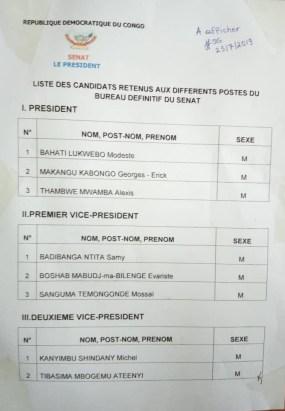 Liste des candidats aux élections du sénat RDC 1