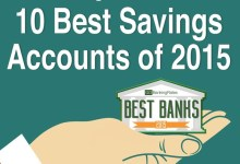 Photo of Ranked: The 10 Best Savings Accounts for 2015