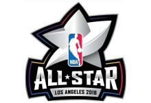 Photo of LeBron and Steph Draft 2018 NBA All Star Squads