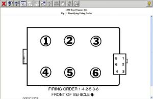 1996 Ford Taurus Firing Order: 1996 Ford Taurus 6 Cyl What Is the