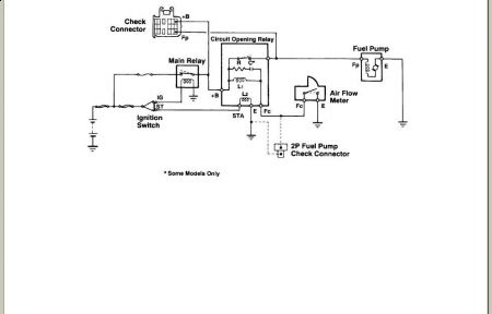 toyota headlight wiring diagram 1986 toyota auto wiring diagram 1991 toyota truck headlight wiring diagrams jodebal com on toyota headlight wiring diagram 1986