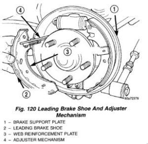 Rear Shoe Replacement: Brakes Problem 1998 Plymouth Breeze