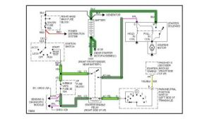 1996 Pontiac Bonneville Starting Problem!!!: Electrical Problem