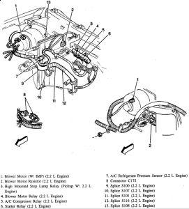 1996 Gmc Sonoma Engine Diagram 1999 GMC Sonoma Engine