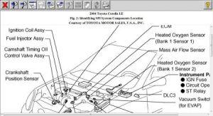 2004 Toyota Corolla Spark Plugs: Where Can I Locate Spark Plugs