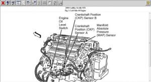 2000 Cadillac STS Crank Position Sensor: I Need Help with the