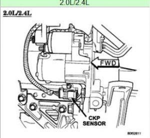 Need Location of Crankshaft Position Sensor: It Will Crank, but It