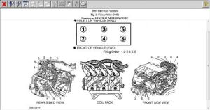 2003 Chevy Venture Spark Plug Wiring Diagram: I Need the