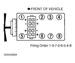 Spark Plug Order: Just Trying to Find Out the Firing Order
