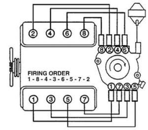 1998 Chevy Silverado Spark Plug Wires: Which Spark Plug Goes to