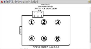 Firing Order: Engine Performance Problem Front Wheel Drive