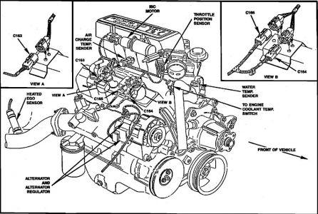 1989 F150 Steering Column Wiring Diagram