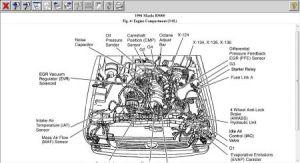 1999 Mazda B3000 Fuse Box Diagram  Best Free Wiring Diagram