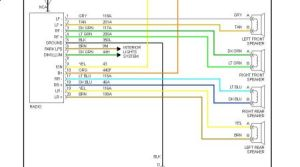 Saturn S Series Radio Wiring Diagram | Online Wiring Diagram