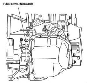 how do you fill 2006 chevy equinox transmission? | Yahoo