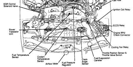 Z31 Turbo Engine 87 300ZX Turbo Wiring Diagram ~ Odicis