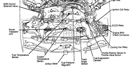 Vg30de Engine Diagram together with Alternator Wiring Diagrams as well 1988 Nissan 300zx Turbo moreover Sr20det Vacuum Line Diagram moreover Vehicle Racing Engines. on z31 engine diagram