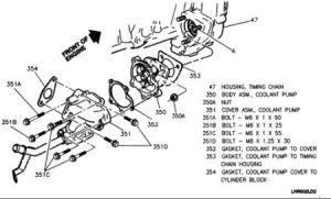 2003 Buick Regal Coolant Diagram  Wiring Diagram