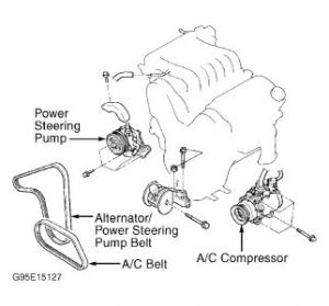 2008 Dodge Avenger Serpentine Belt Diagram  www