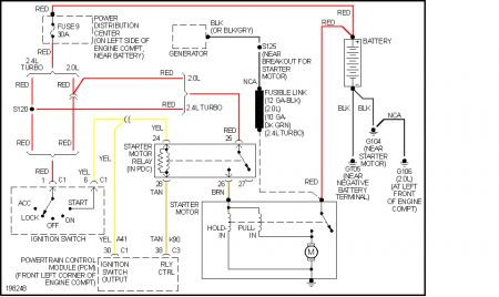 170934_05_dodge_neon_2?resized450%2C268 dodge neon wiring diagram efcaviation com 2003 dodge neon fuse box at crackthecode.co