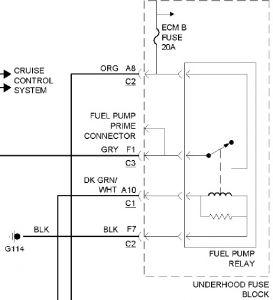 1999 Chevy S10 Fuel Pump Don't Run: Where Is Fuel Pump