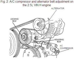 1995 Chrysler Cirrus Alternator: I Need Belt Routing Diagram for