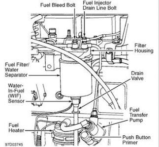 ➤ diagram 2009 dodge ram 3500 fuel filter location