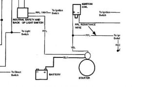 1968 Chevy El Camino Cranking Problem: Engine Will Not