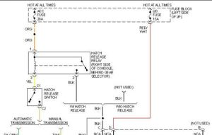 1989 Chevy Camaro Wiring and Fuse Schematic for '89 Camaro