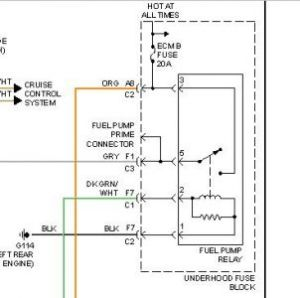 2000 GMC Jimmy FUEL PUMP ELECTRICAL: Electrical Problem