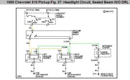 1999 chevy s10 tail light wiring diagram wiring diagram 1997 s10 starter wiring schematic diagrams 2003 chevy