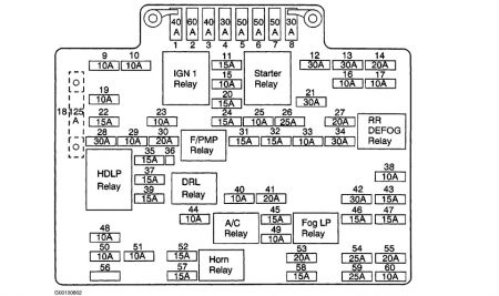1999 gmc sierra fuse diagram  blog wiring diagrams tested