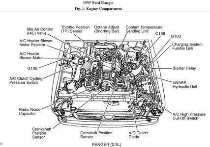 1995 ford explorer engine diagram  2001 chrysler 300m